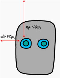 robot-eyes-position2